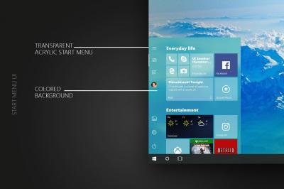 ОС Windows 10 как «Одна Windows для всех устройств»