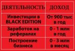 Investiciireferalybiznescopy.1515022264.