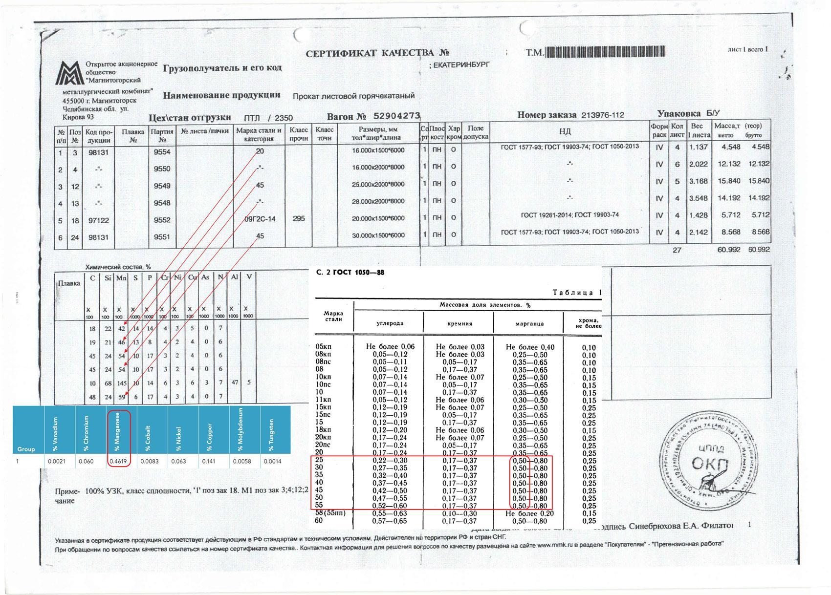 https://ipic.su/img/img7/fs/list-stal-45-25-mm-28-mm-gost-1577-93.1584566465.jpg